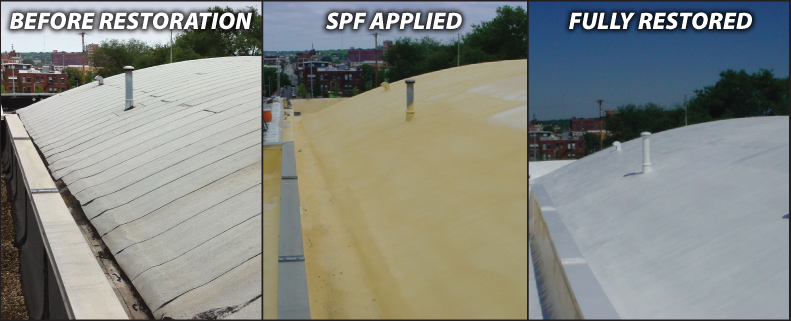 Spray Foam Roofing Wall Foam Roof Coating Elastomeric Flat
